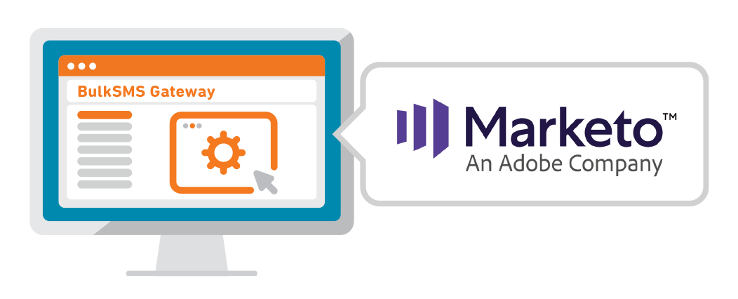 Marketo SMS Integration