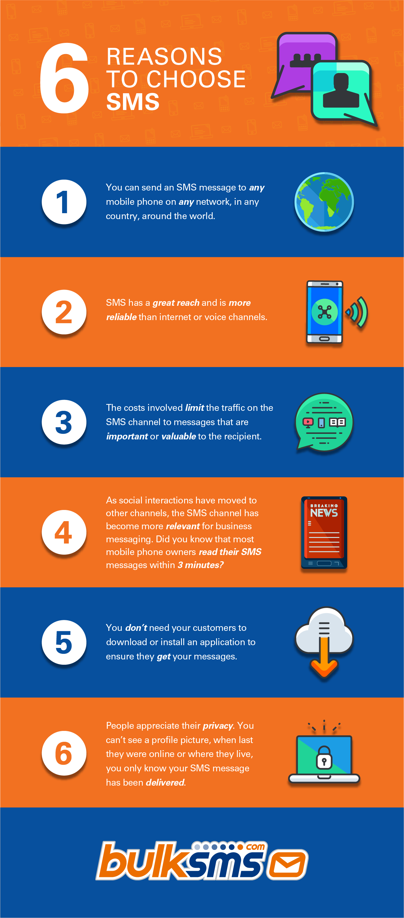 Six Reasons to choose SMS